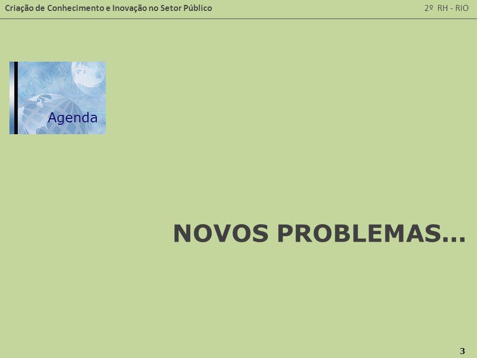 Criação de Conhecimento e Inovação no Setor Público 2º RH - RIO 3 NOVOS PROBLEMAS... Agenda