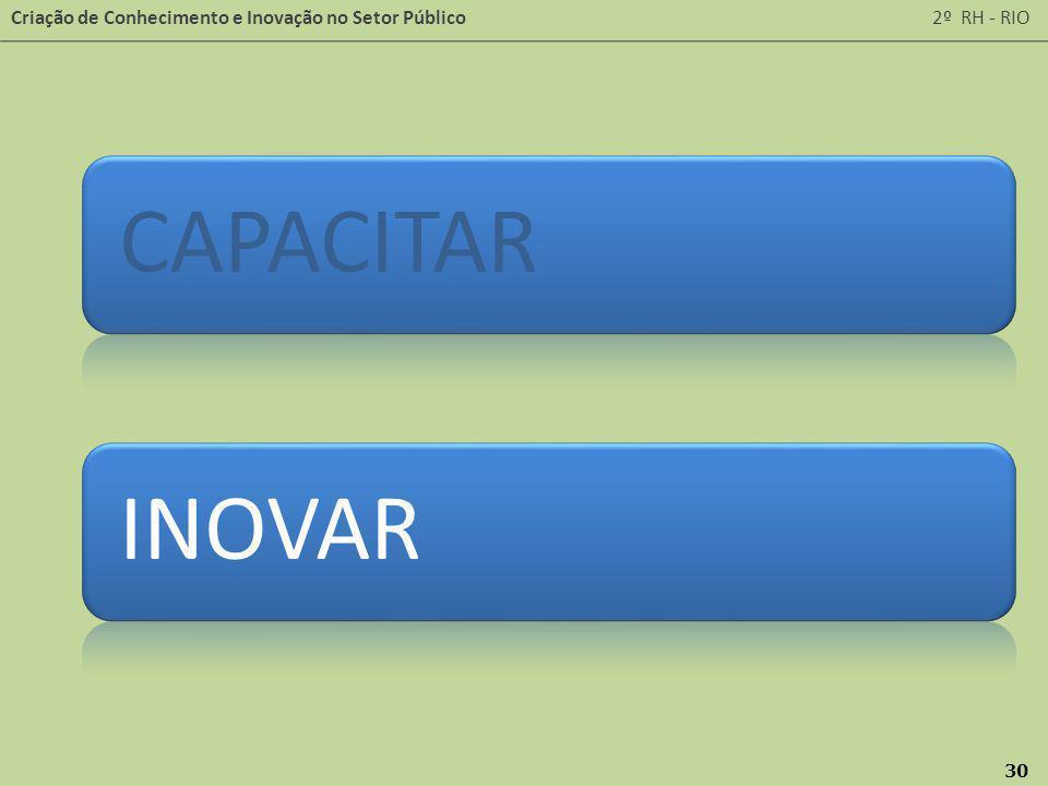 Criação de Conhecimento e Inovação no Setor Público 2º RH - RIO 30 CAPACITARINOVAR