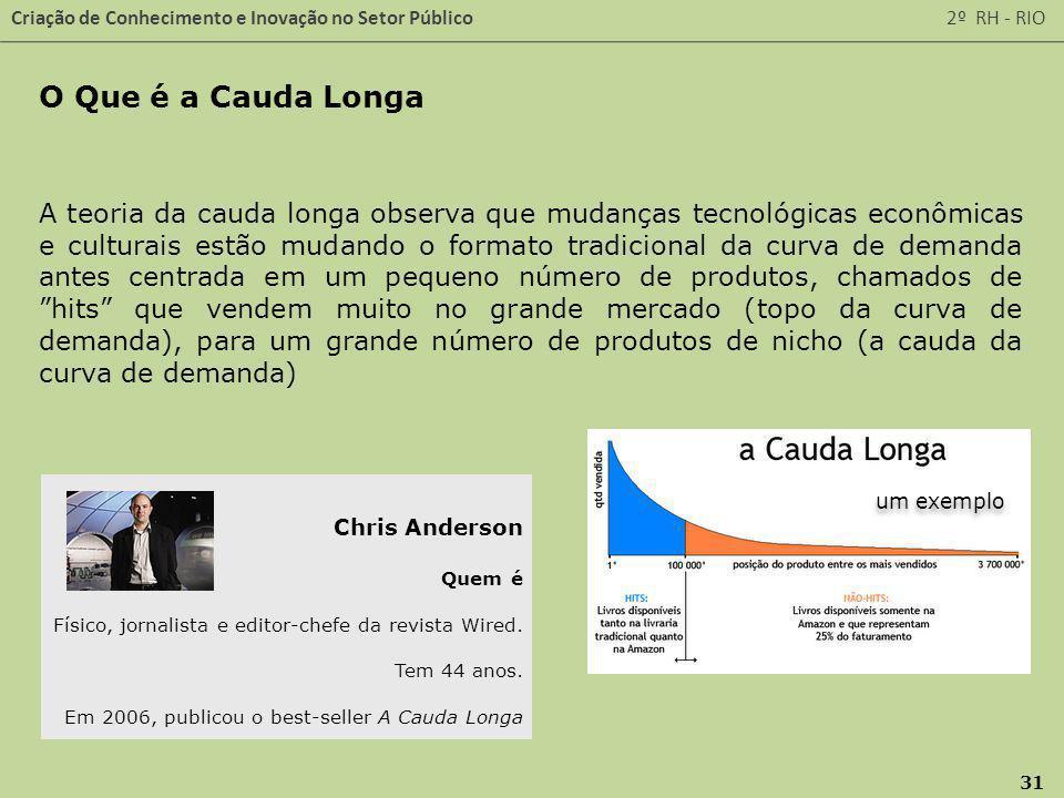 Criação de Conhecimento e Inovação no Setor Público 2º RH - RIO 31 A teoria da cauda longa observa que mudanças tecnológicas econômicas e culturais es