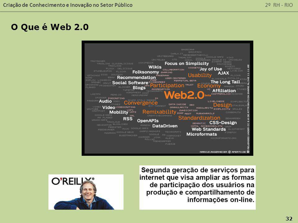 Criação de Conhecimento e Inovação no Setor Público 2º RH - RIO 32 O Que é Web 2.0