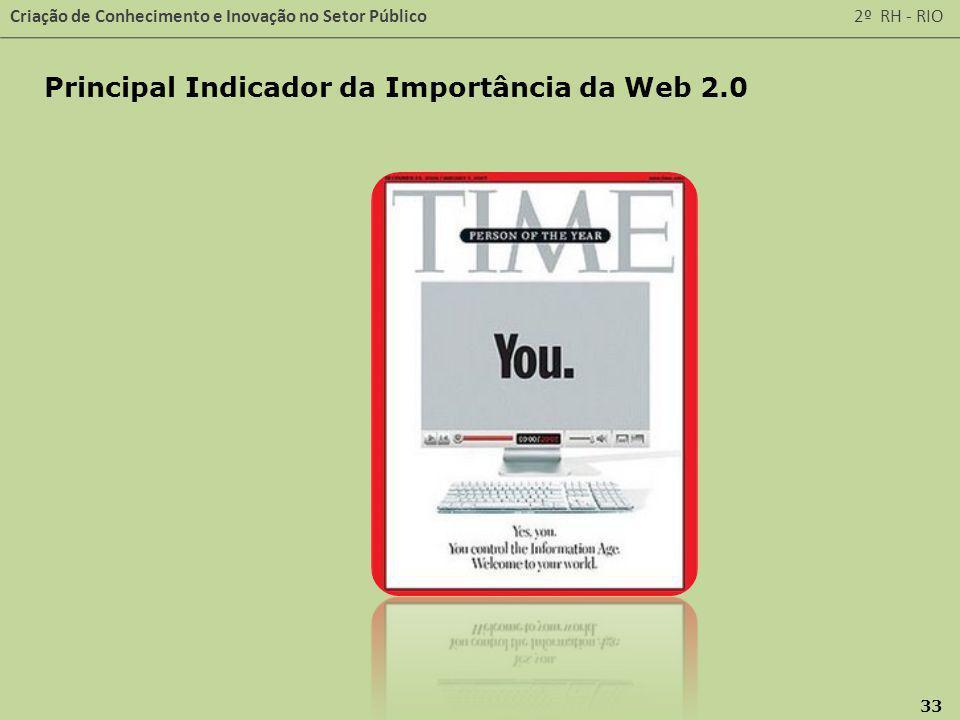 Criação de Conhecimento e Inovação no Setor Público 2º RH - RIO 33 Principal Indicador da Importância da Web 2.0