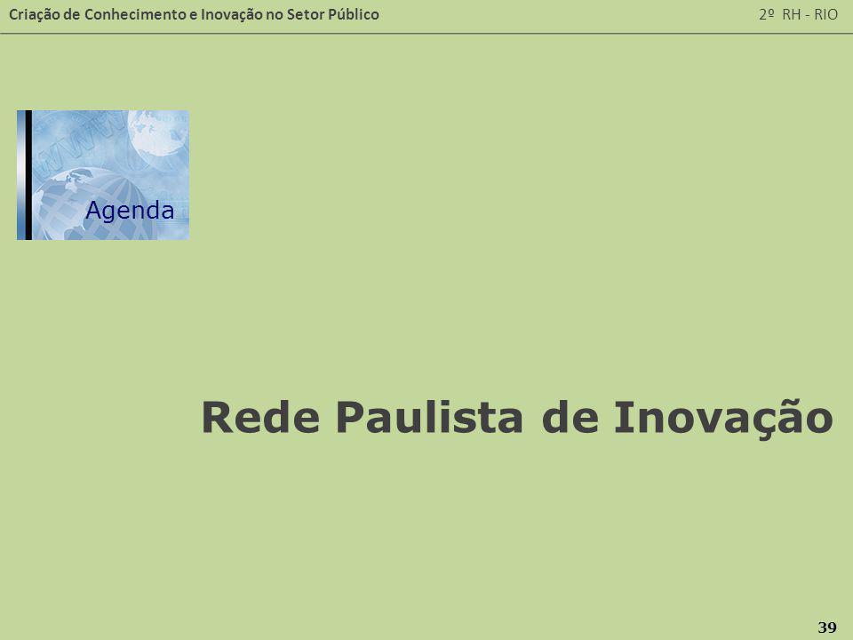 Criação de Conhecimento e Inovação no Setor Público 2º RH - RIO 39 Rede Paulista de Inovação Agenda
