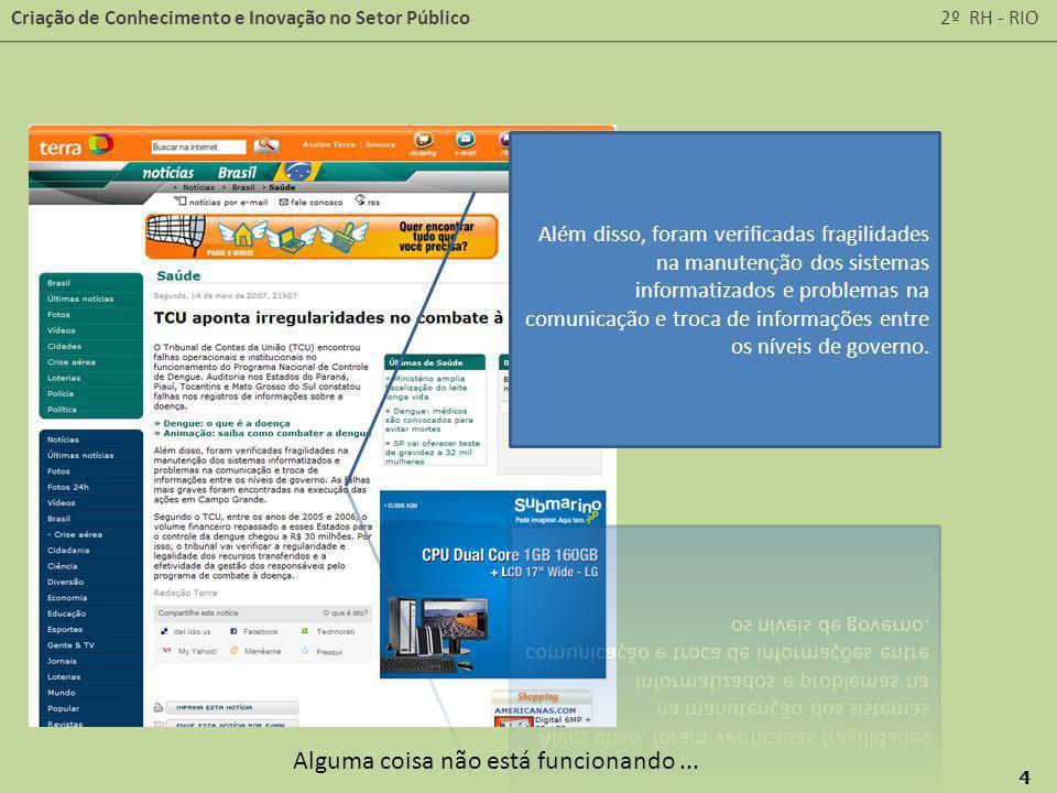 Criação de Conhecimento e Inovação no Setor Público 2º RH - RIO 4 Alguma coisa não está funcionando...