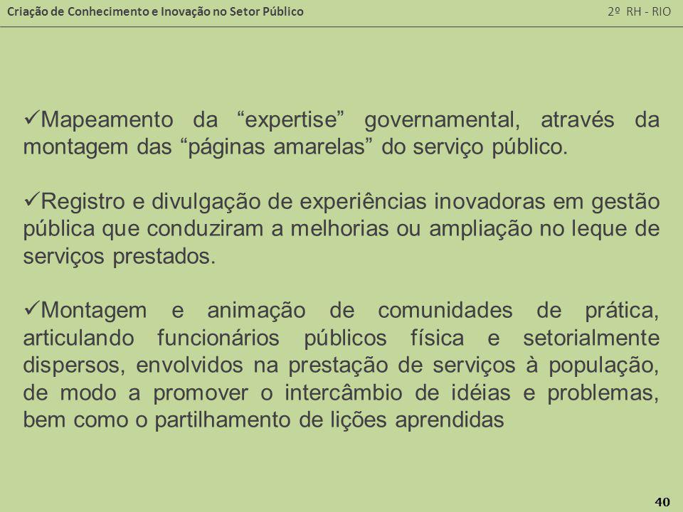 Criação de Conhecimento e Inovação no Setor Público 2º RH - RIO 40 Mapeamento da expertise governamental, através da montagem das páginas amarelas do