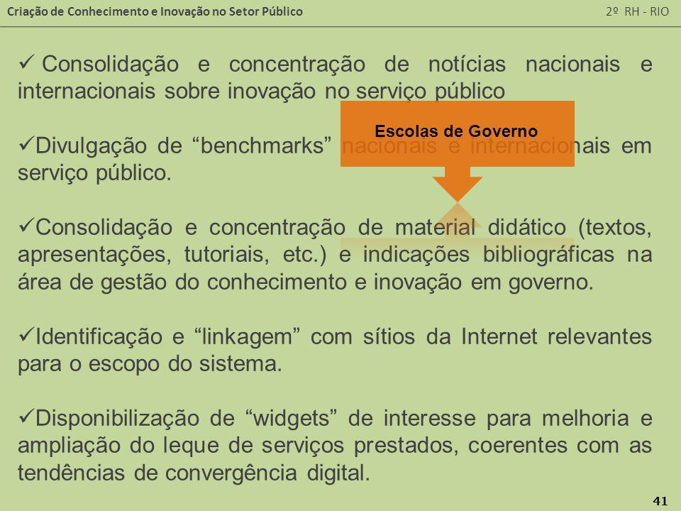 Criação de Conhecimento e Inovação no Setor Público 2º RH - RIO 41 Consolidação e concentração de notícias nacionais e internacionais sobre inovação n