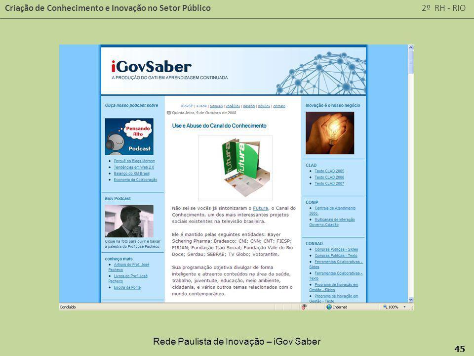 Criação de Conhecimento e Inovação no Setor Público 2º RH - RIO 45 Rede Paulista de Inovação – iGov Saber