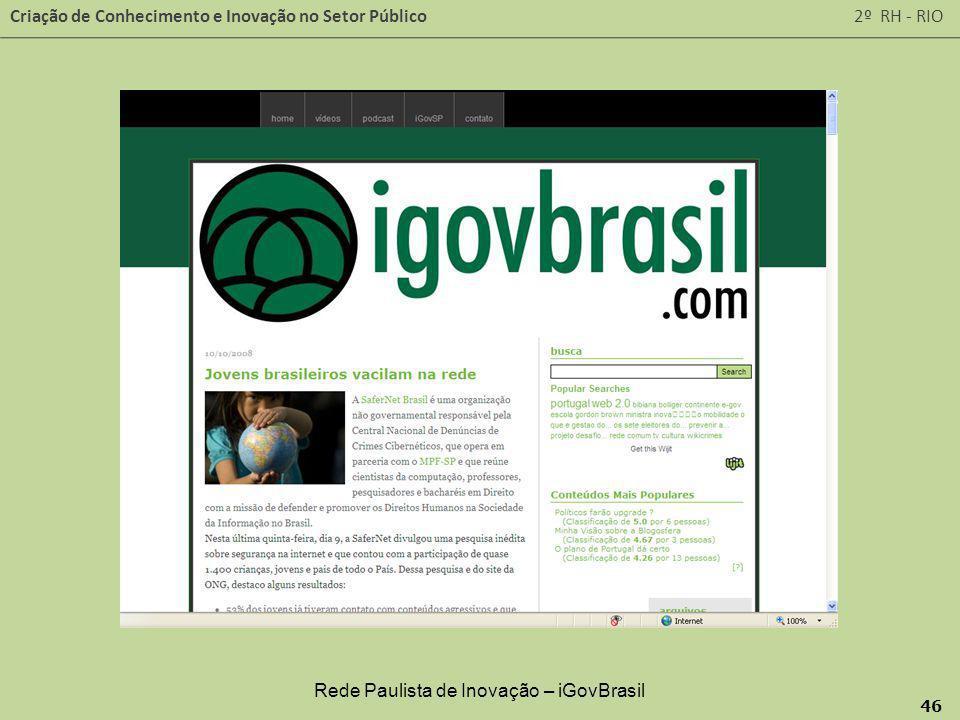 Criação de Conhecimento e Inovação no Setor Público 2º RH - RIO 46 Rede Paulista de Inovação – iGovBrasil