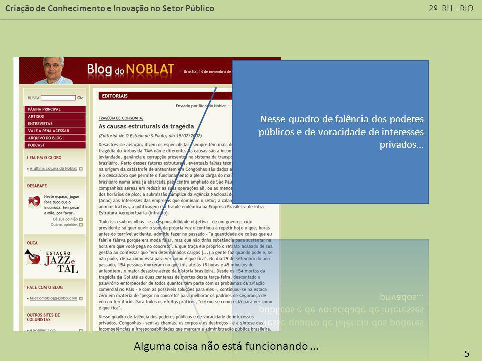 Criação de Conhecimento e Inovação no Setor Público 2º RH - RIO 5 Alguma coisa não está funcionando...