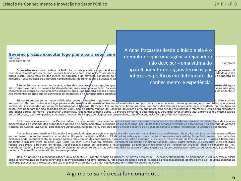 Criação de Conhecimento e Inovação no Setor Público 2º RH - RIO 6 Alguma coisa não está funcionando...
