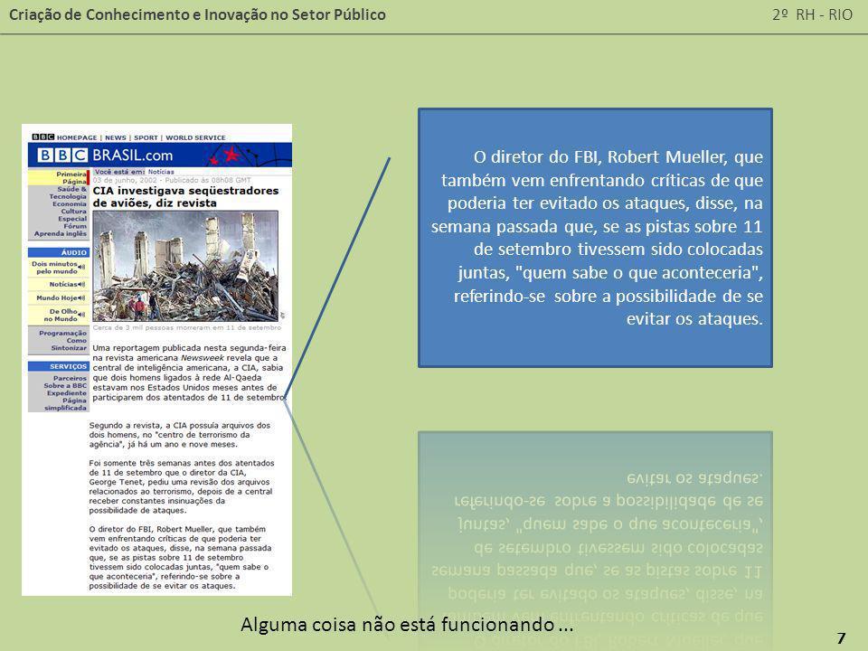 Criação de Conhecimento e Inovação no Setor Público 2º RH - RIO 7 Alguma coisa não está funcionando...
