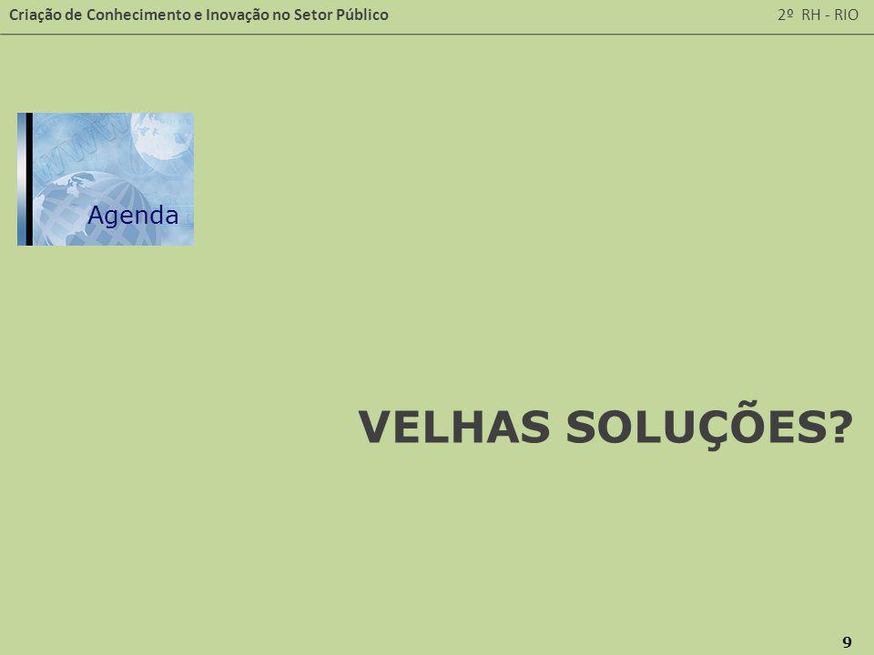 Criação de Conhecimento e Inovação no Setor Público 2º RH - RIO 9 VELHAS SOLUÇÕES? Agenda