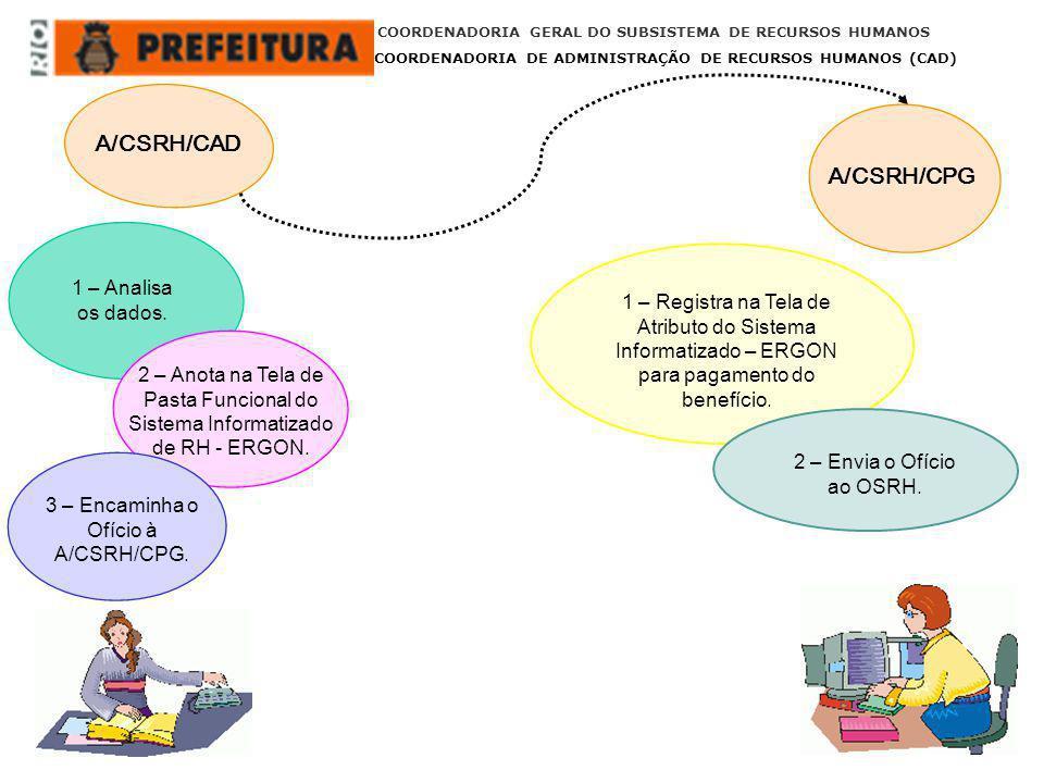COORDENADORIA GERAL DO SUBSISTEMA DE RECURSOS HUMANOS COORDENADORIA DE ADMINISTRAÇÃO DE RECURSOS HUMANOS (CAD) A/CSRH/CAD A/CSRH/CPG 1 – Registra na T