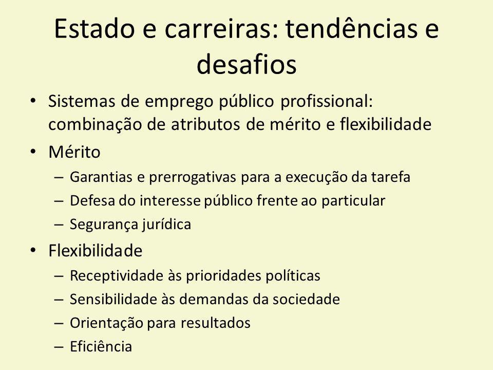 Estado e carreiras: tendências e desafios Sistemas de emprego público profissional: combinação de atributos de mérito e flexibilidade Mérito – Garanti