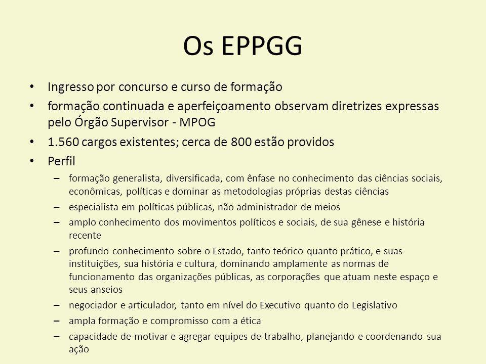 Os EPPGG Ingresso por concurso e curso de formação formação continuada e aperfeiçoamento observam diretrizes expressas pelo Órgão Supervisor - MPOG 1.