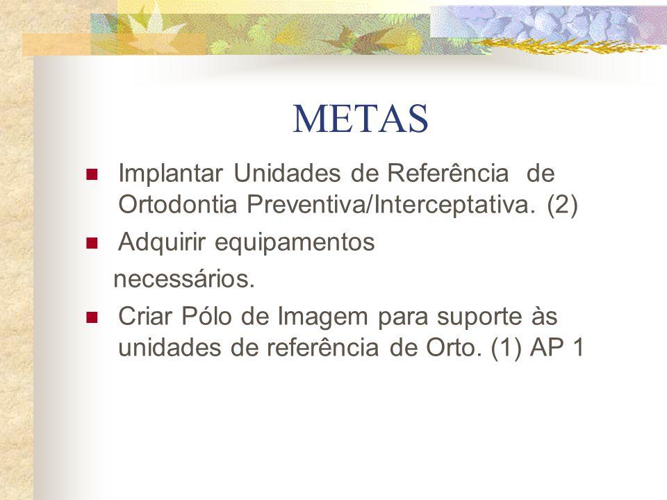 METAS Implantar Unidades de Referência de Ortodontia Preventiva/Interceptativa. (2) Adquirir equipamentos necessários. Criar Pólo de Imagem para supor