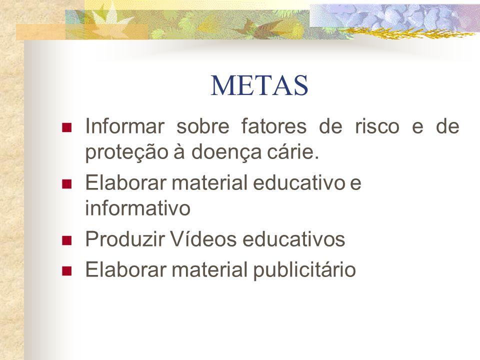METAS Informar sobre fatores de risco e de proteção à doença cárie. Elaborar material educativo e informativo Produzir Vídeos educativos Elaborar mate