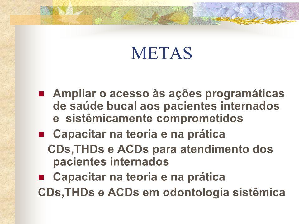 METAS Ampliar o acesso às ações programáticas de saúde bucal aos pacientes internados e sistêmicamente comprometidos Capacitar na teoria e na prática