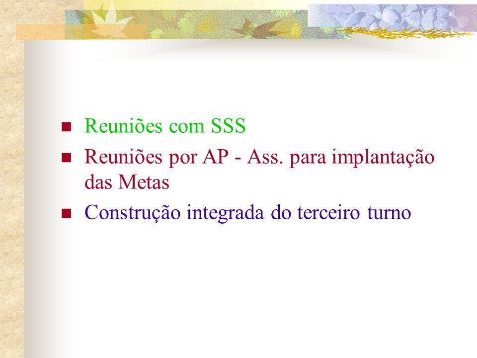 Reuniões com SSS Reuniões por AP - Ass. para implantação das Metas Construção integrada do terceiro turno