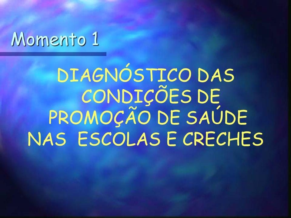 METAS DA SAÚDE BUCAL GESTÃO 2000 - 2004 Dizer não à violência de não sorrir