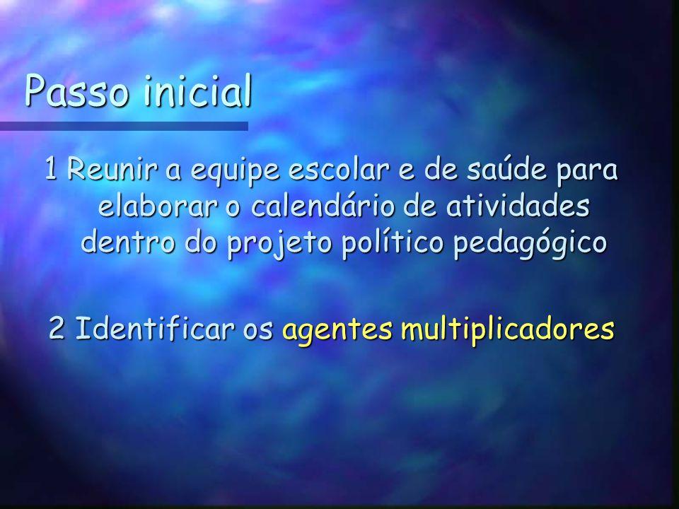 Momento 2 ORGANIZAÇÃO DO TRABALHO NA UNIDADE ESCOLAR