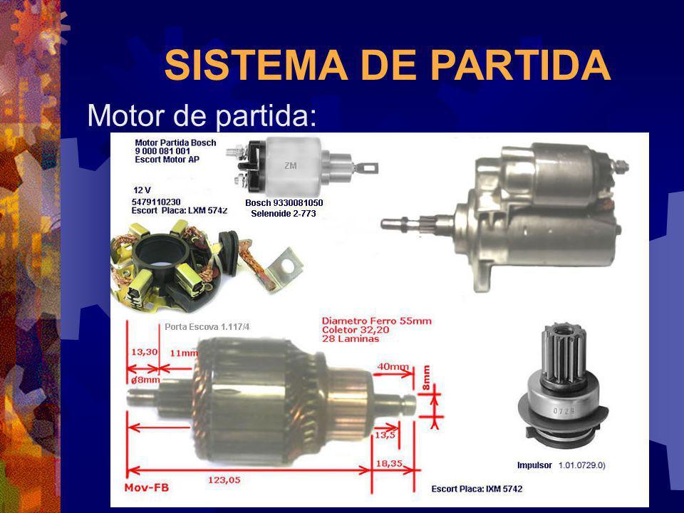 SISTEMA DE PARTIDA Motor de partida: