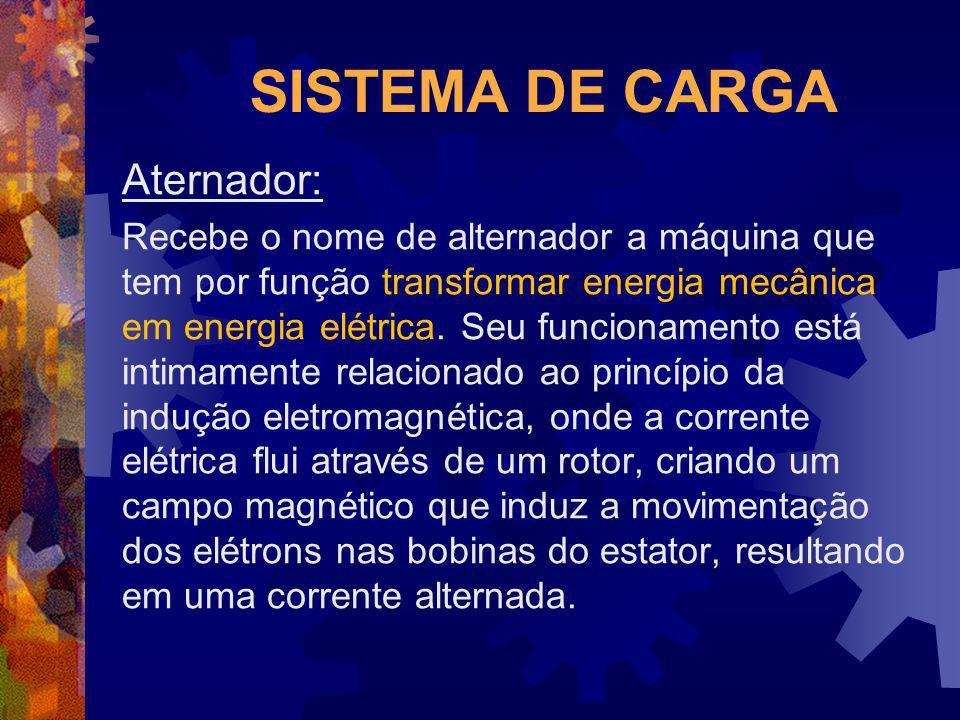 SISTEMA DE CARGA Aternador: Recebe o nome de alternador a máquina que tem por função transformar energia mecânica em energia elétrica. Seu funcionamen