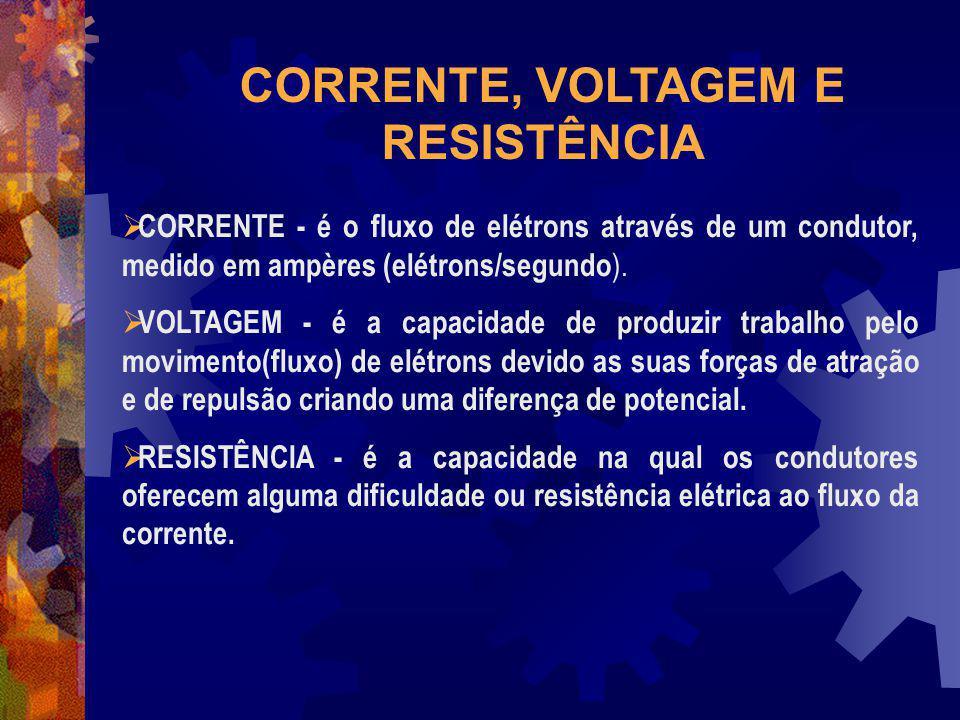 CORRENTE - é o fluxo de elétrons através de um condutor, medido em ampères (elétrons/segundo ). VOLTAGEM - é a capacidade de produzir trabalho pelo mo