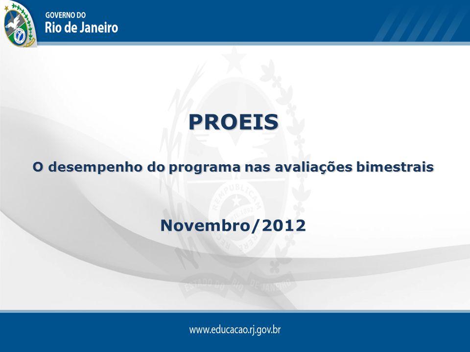 PROEIS O desempenho do programa nas avaliações bimestrais Novembro/2012