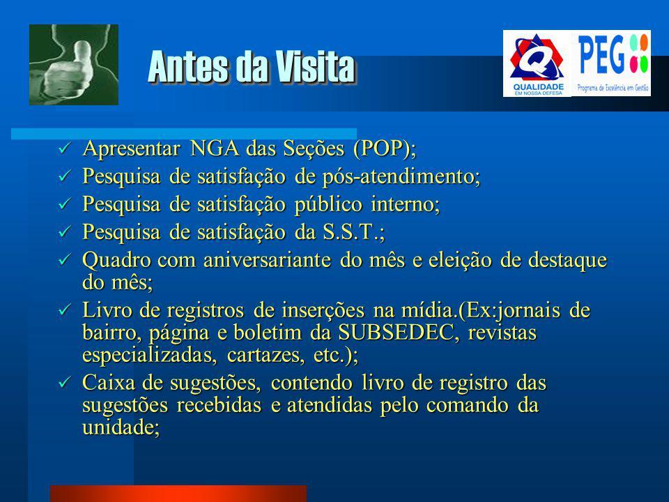 Antes da Visita Antes da Visita Apresentar NGA das Seções (POP); Apresentar NGA das Seções (POP); Pesquisa de satisfação de pós-atendimento; Pesquisa
