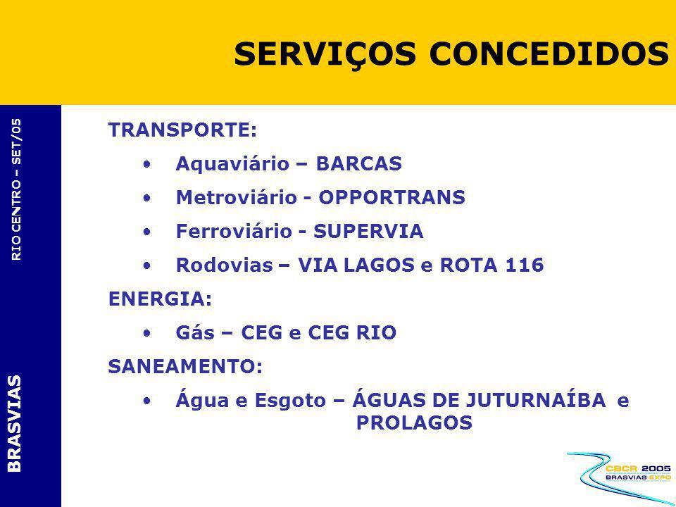 BRASVIAS RIO CENTRO – SET/05 TRANSPORTE: Aquaviário – BARCAS Metroviário - OPPORTRANS Ferroviário - SUPERVIA Rodovias – VIA LAGOS e ROTA 116 ENERGIA: