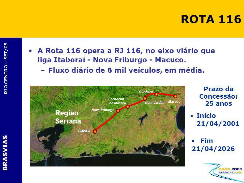 BRASVIAS RIO CENTRO – SET/05 A Rota 116 opera a RJ 116, no eixo viário que liga Itaboraí - Nova Friburgo - Macuco. –Fluxo diário de 6 mil veículos, em