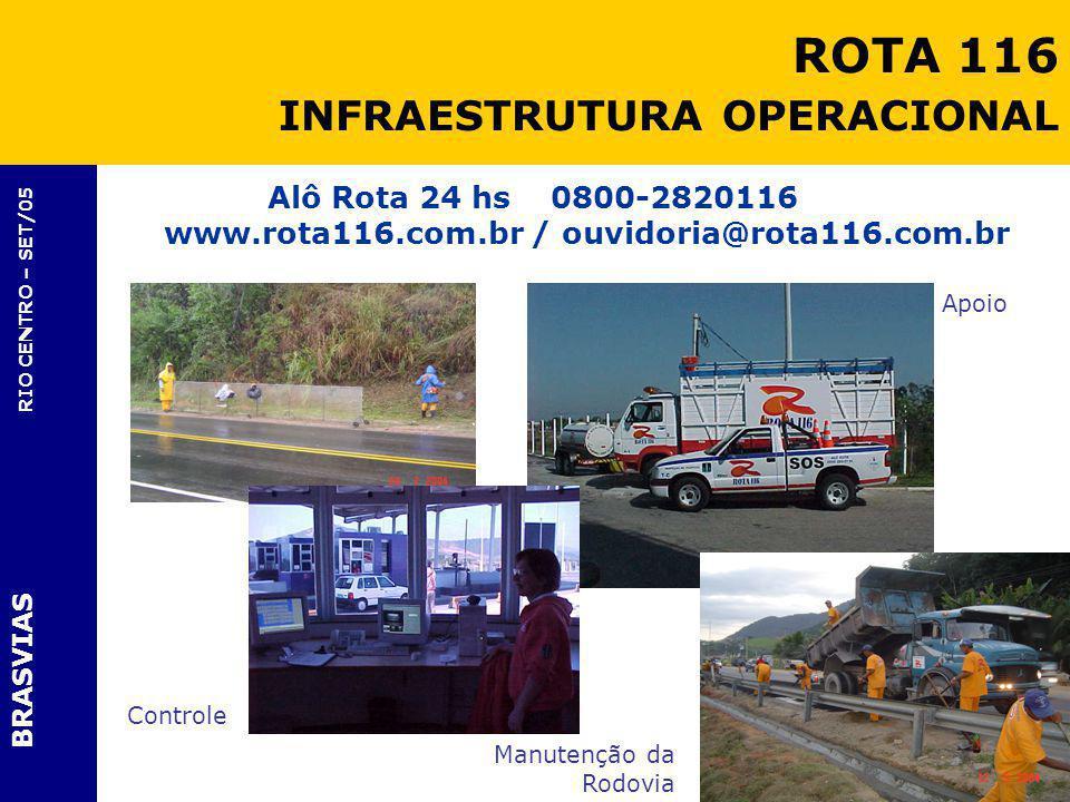 BRASVIAS RIO CENTRO – SET/05 Alô Rota 24 hs 0800-2820116 www.rota116.com.br / ouvidoria@rota116.com.br Manutenção da Rodovia Apoio Controle ROTA 116 I