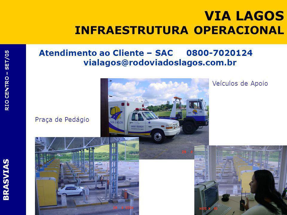 BRASVIAS RIO CENTRO – SET/05 Atendimento ao Cliente – SAC 0800-7020124 vialagos@rodoviadoslagos.com.br Veículos de Apoio Praça de Pedágio VIA LAGOS IN