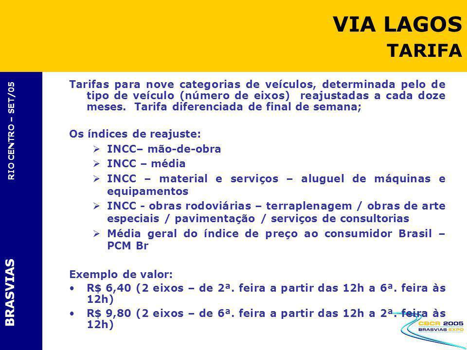 BRASVIAS RIO CENTRO – SET/05 Tarifas para nove categorias de veículos, determinada pelo de tipo de veículo (número de eixos) reajustadas a cada doze m