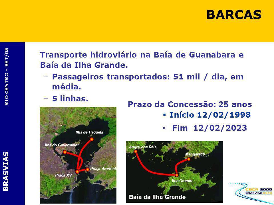 BRASVIAS RIO CENTRO – SET/05 Transporte hidroviário na Baía de Guanabara e Baía da Ilha Grande. –Passageiros transportados: 51 mil / dia, em média. –5