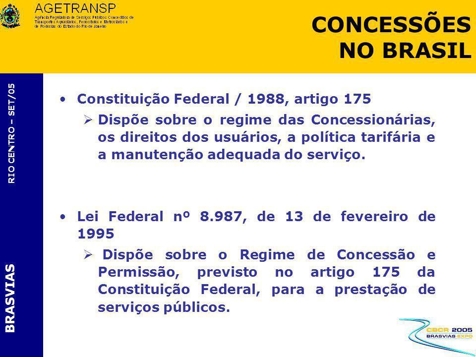 CONCESSÕES NO BRASIL Constituição Federal / 1988, artigo 175 Dispõe sobre o regime das Concessionárias, os direitos dos usuários, a política tarifária