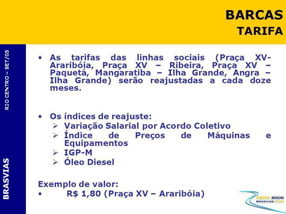 BRASVIAS RIO CENTRO – SET/05 As tarifas das linhas sociais (Praça XV- Araribóia, Praça XV – Ribeira, Praça XV – Paquetá, Mangaratiba – Ilha Grande, An