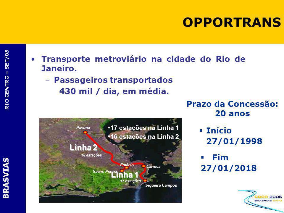 BRASVIAS RIO CENTRO – SET/05 Transporte metroviário na cidade do Rio de Janeiro. –Passageiros transportados 430 mil / dia, em média. Linha 2 Linha 1 P