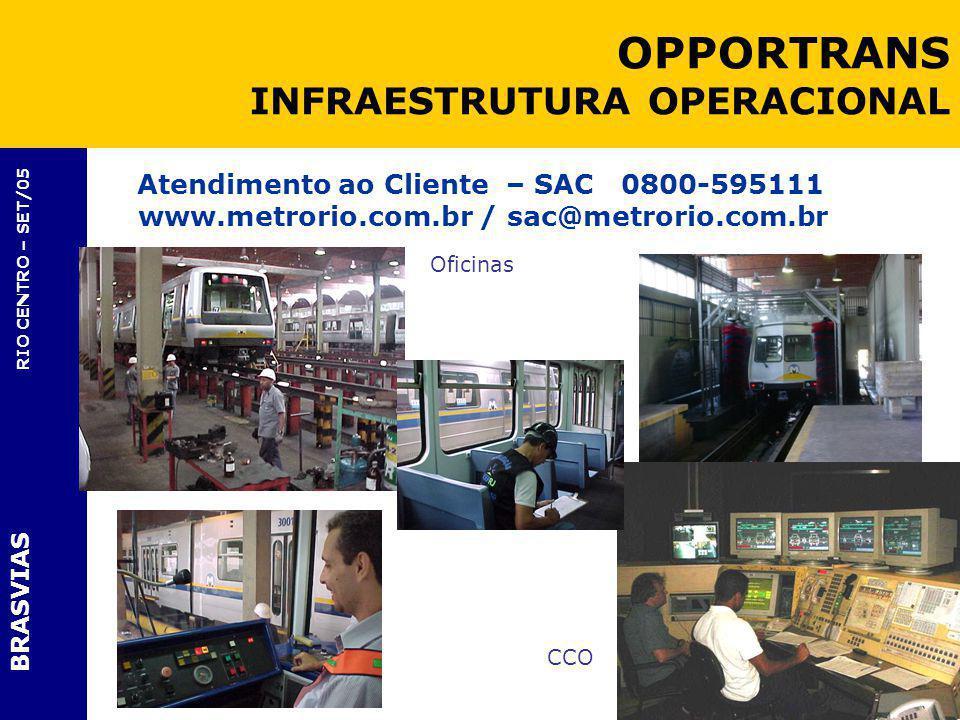 BRASVIAS RIO CENTRO – SET/05 Atendimento ao Cliente – SAC 0800-595111 www.metrorio.com.br / sac@metrorio.com.br CCO Oficinas OPPORTRANS INFRAESTRUTURA