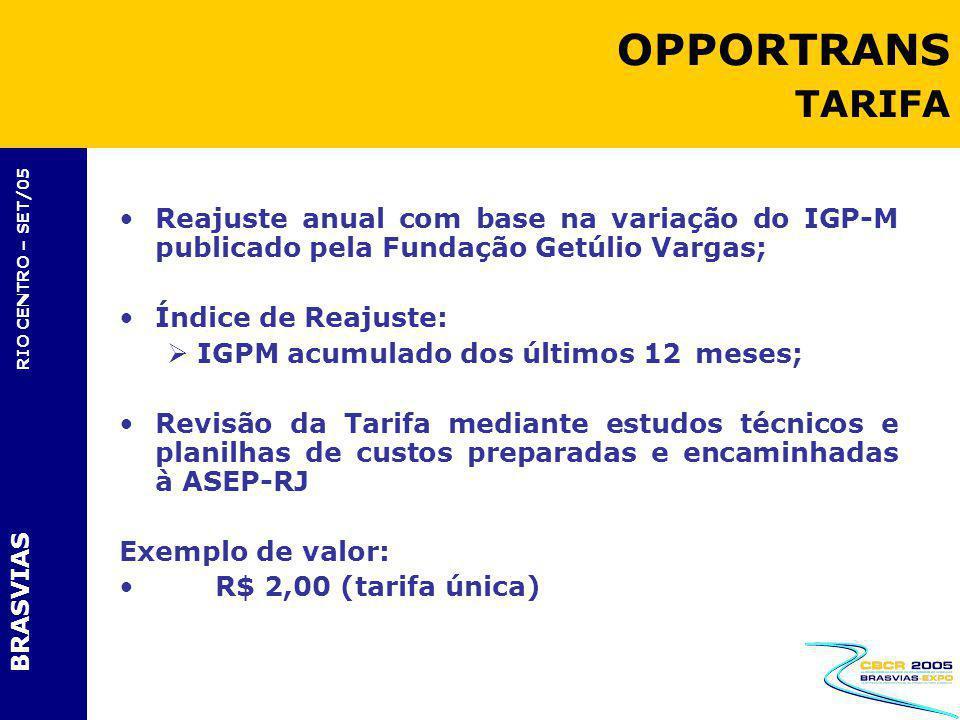 BRASVIAS RIO CENTRO – SET/05 Reajuste anual com base na variação do IGP-M publicado pela Fundação Getúlio Vargas; Índice de Reajuste: IGPM acumulado d