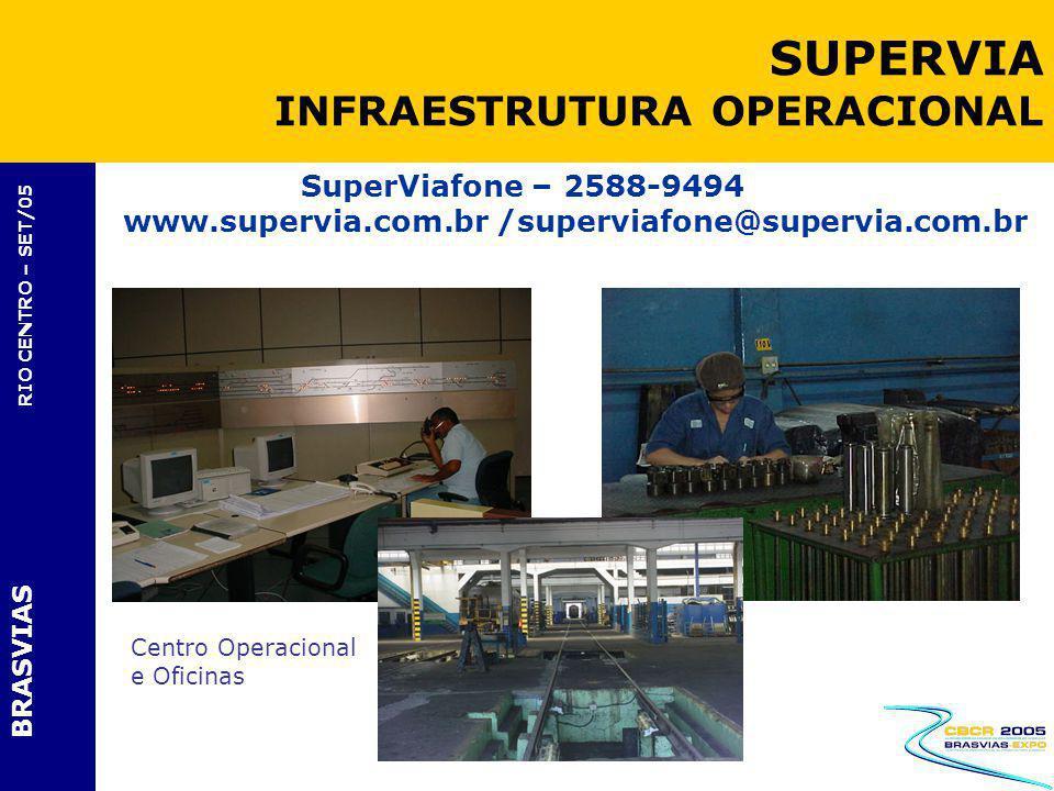 BRASVIAS RIO CENTRO – SET/05 Centro Operacional e Oficinas SuperViafone – 2588-9494 www.supervia.com.br /superviafone@supervia.com.br SUPERVIA INFRAES