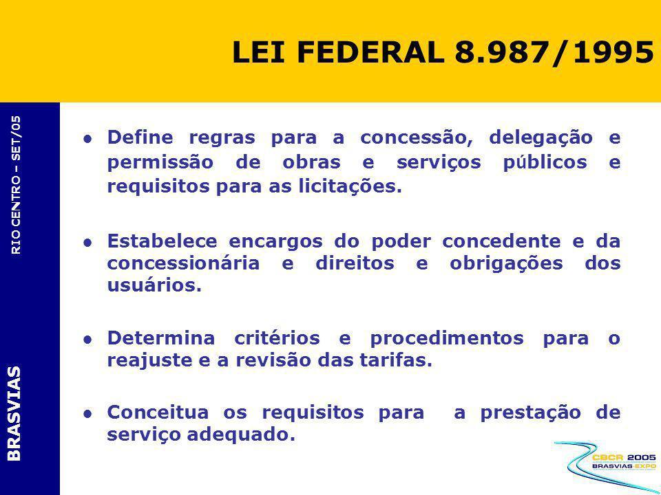 BRASVIAS RIO CENTRO – SET/05 Define regras para a concessão, delegação e permissão de obras e serviços p ú blicos e requisitos para as licitações. Est