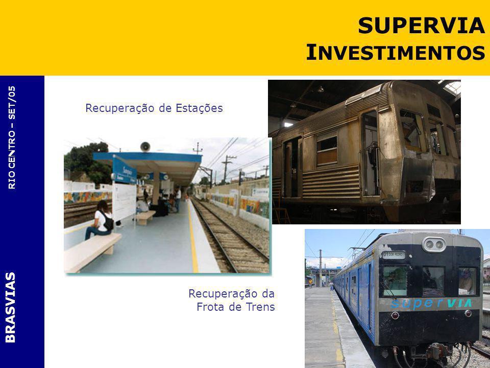 BRASVIAS RIO CENTRO – SET/05 Recuperação de Estações Recuperação da Frota de Trens SUPERVIA I NVESTIMENTOS
