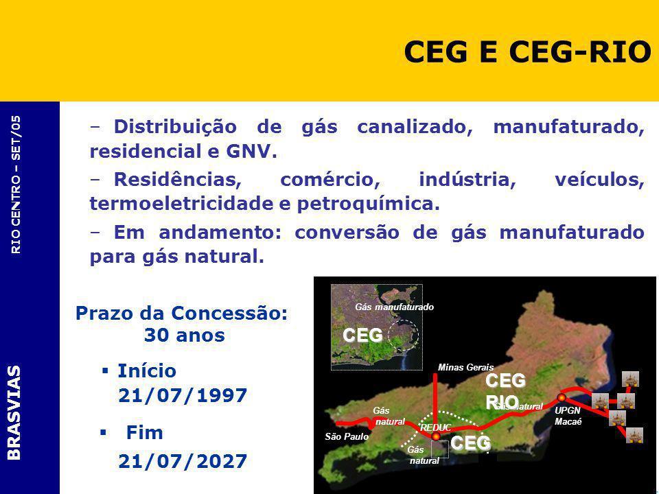 BRASVIAS RIO CENTRO – SET/05 – Distribuição de gás canalizado, manufaturado, residencial e GNV. – Residências, comércio, indústria, veículos, termoele
