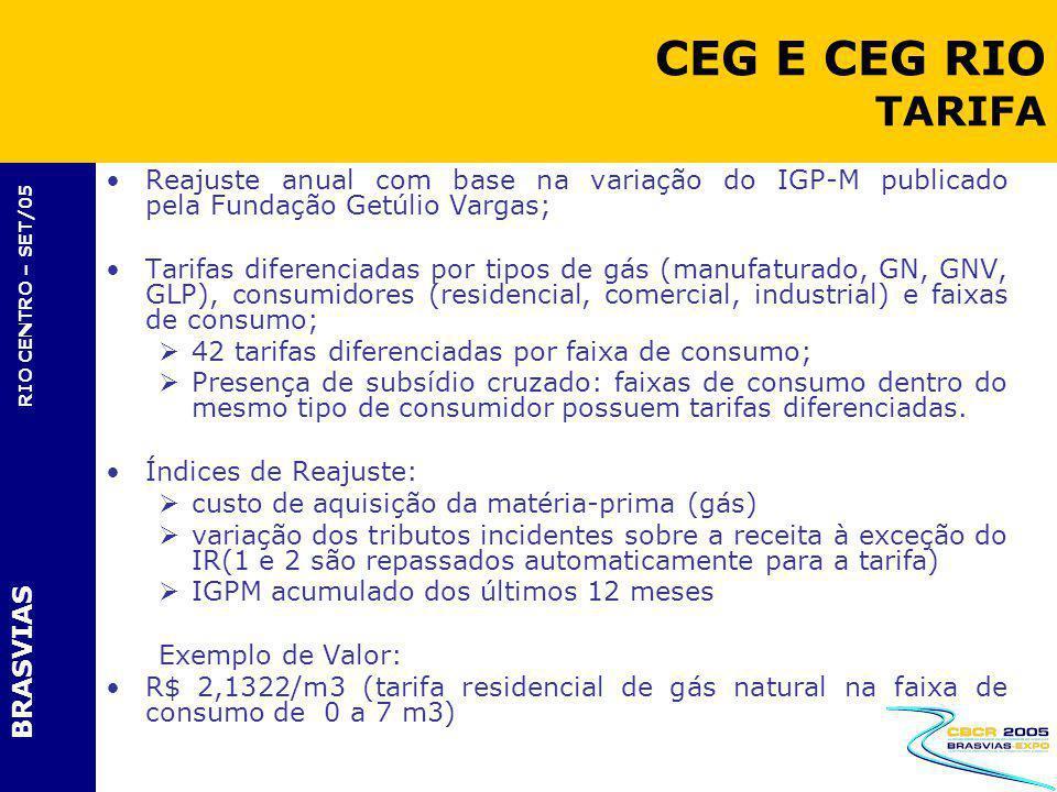 BRASVIAS RIO CENTRO – SET/05 Reajuste anual com base na variação do IGP-M publicado pela Fundação Getúlio Vargas; Tarifas diferenciadas por tipos de g