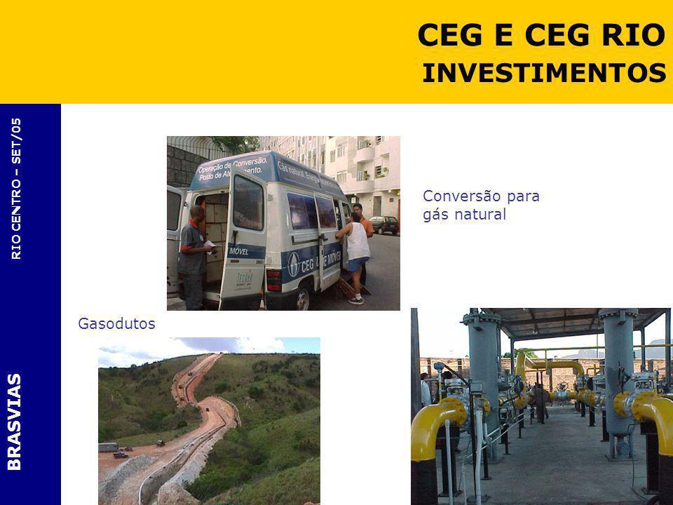 BRASVIAS RIO CENTRO – SET/05 Conversão para gás natural Gasodutos CEG E CEG RIO INVESTIMENTOS