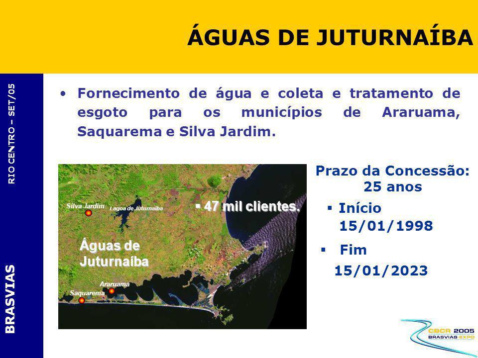 BRASVIAS RIO CENTRO – SET/05 Fornecimento de água e coleta e tratamento de esgoto para os municípios de Araruama, Saquarema e Silva Jardim. Araruama S