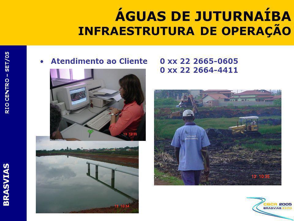 BRASVIAS RIO CENTRO – SET/05 Atendimento ao Cliente 0 xx 22 2665-0605 0 xx 22 2664-4411 ÁGUAS DE JUTURNAÍBA INFRAESTRUTURA DE OPERAÇÃO