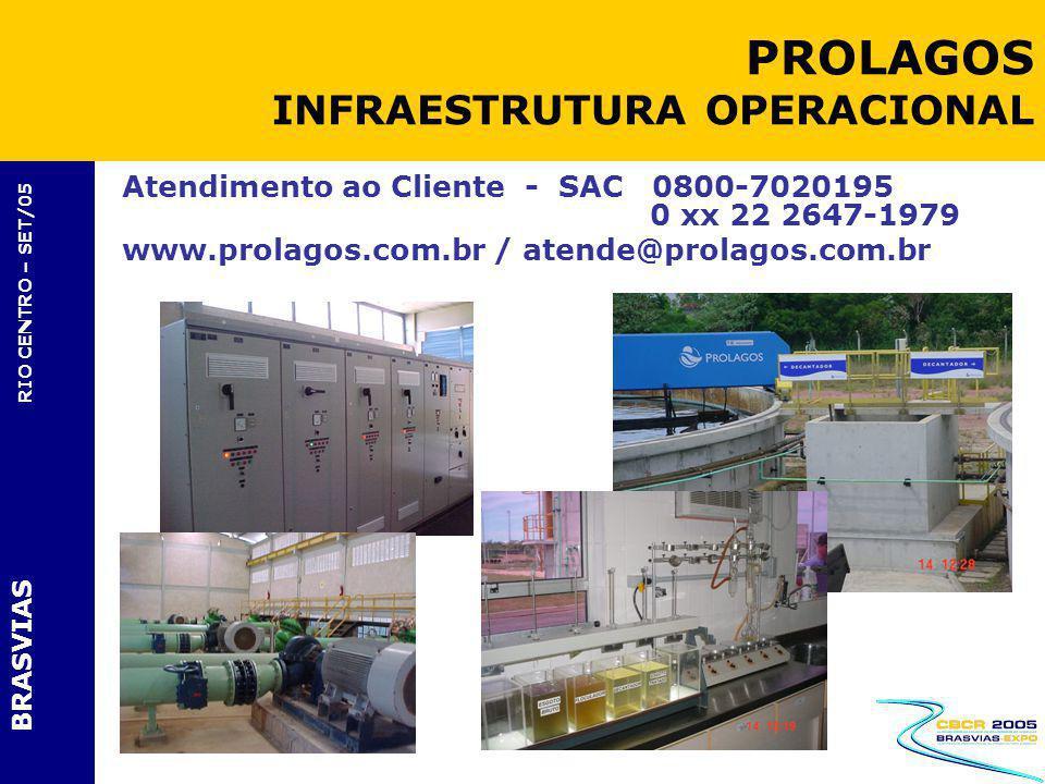 BRASVIAS RIO CENTRO – SET/05 Atendimento ao Cliente - SAC 0800-7020195 0 xx 22 2647-1979 www.prolagos.com.br / atende@prolagos.com.br PROLAGOS INFRAES
