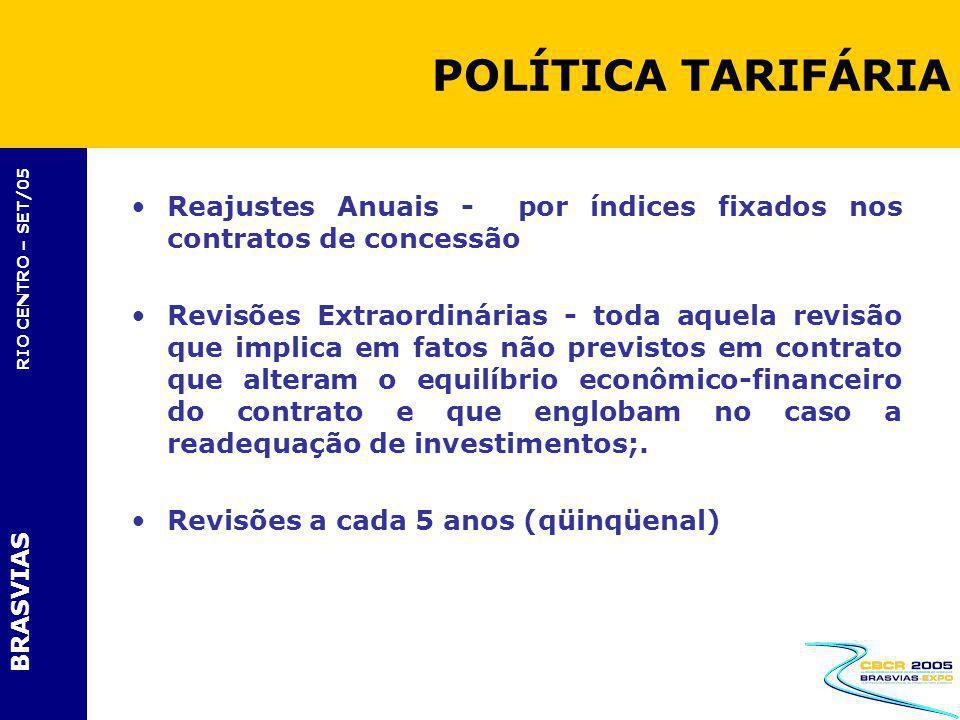 BRASVIAS RIO CENTRO – SET/05 Reajustes Anuais - por índices fixados nos contratos de concessão Revisões Extraordinárias - toda aquela revisão que impl